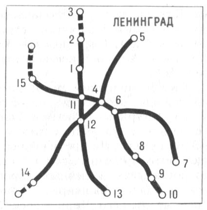Схема Ленинградского